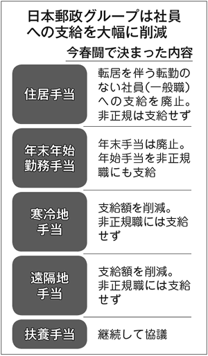 労組 jp