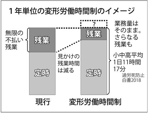 労働 時間 年 変形 単位 の 制 1
